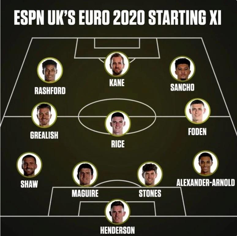 11ตัวจริงอังกฤษลุยยูโร